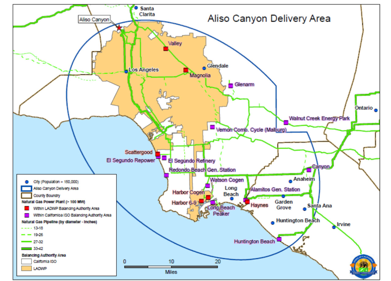 Electric generation plants served by Aliso Canyon